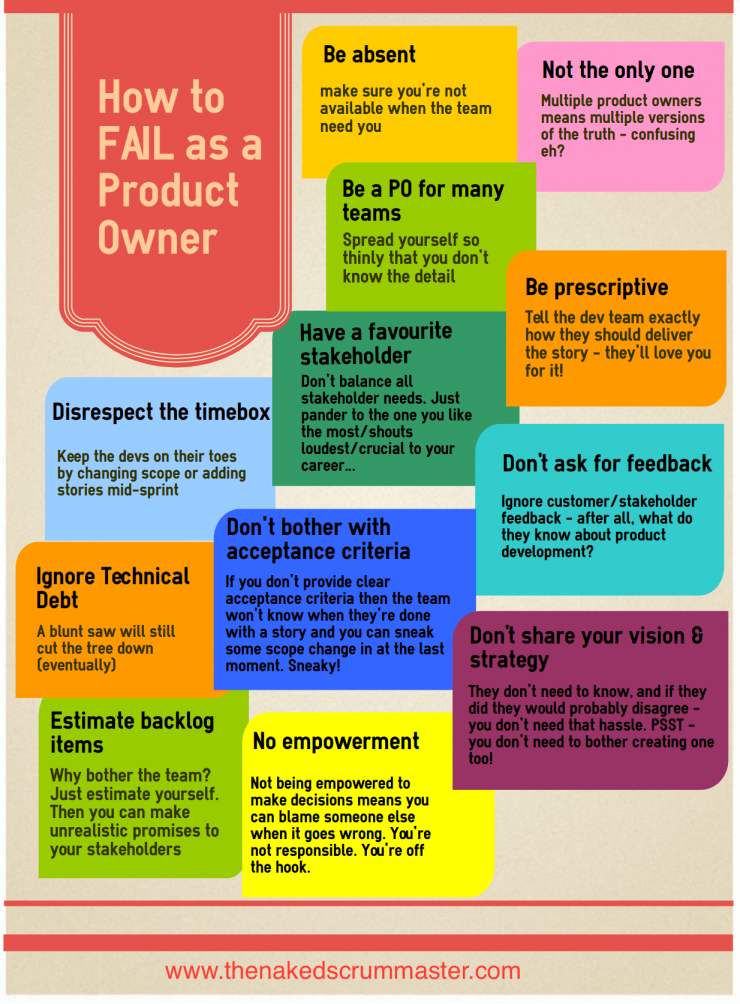 Product Owner Anti Patterns
